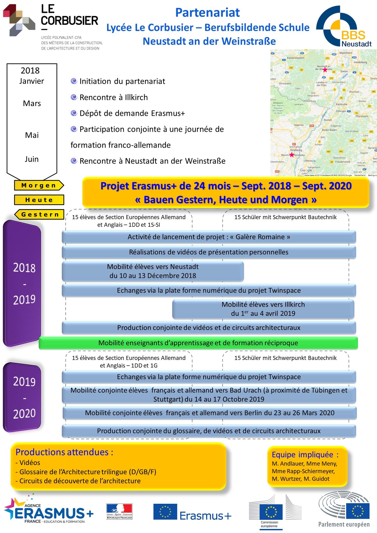 Poster-presentation-partenariat-Neustadt-2018-2020