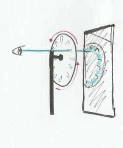 croquis Phénakistiscope 3