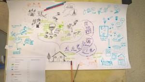 Utopie de projet participative